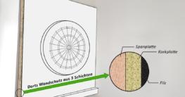 Skizze für Darts Wandschutz